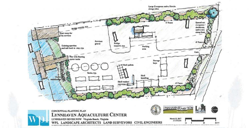 Lynnhaven Aquaculture Center